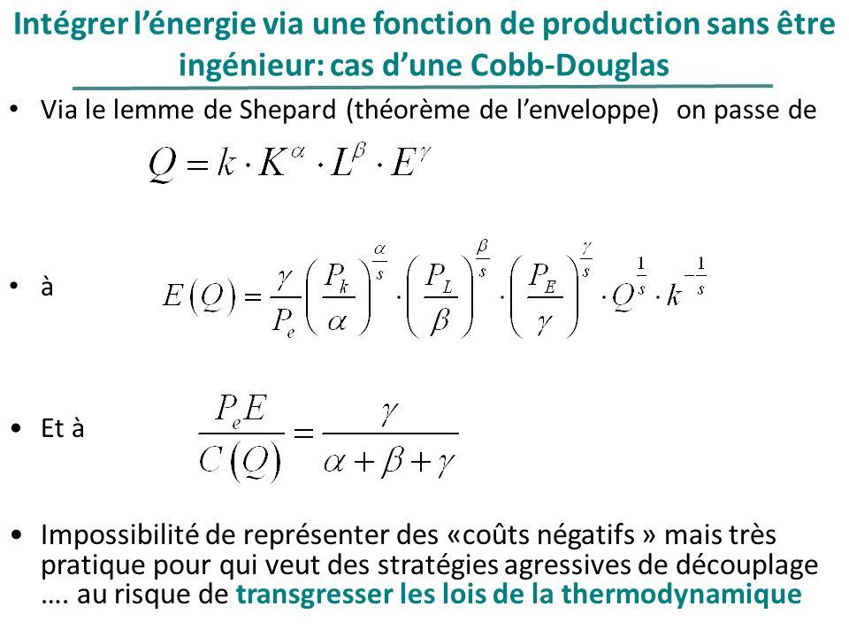 Intégrer lénergie via une fonction de production sans être ingénieur: cas dune Cobb-Douglas Via le lemme de Shepard (théorème de lenveloppe) on passe