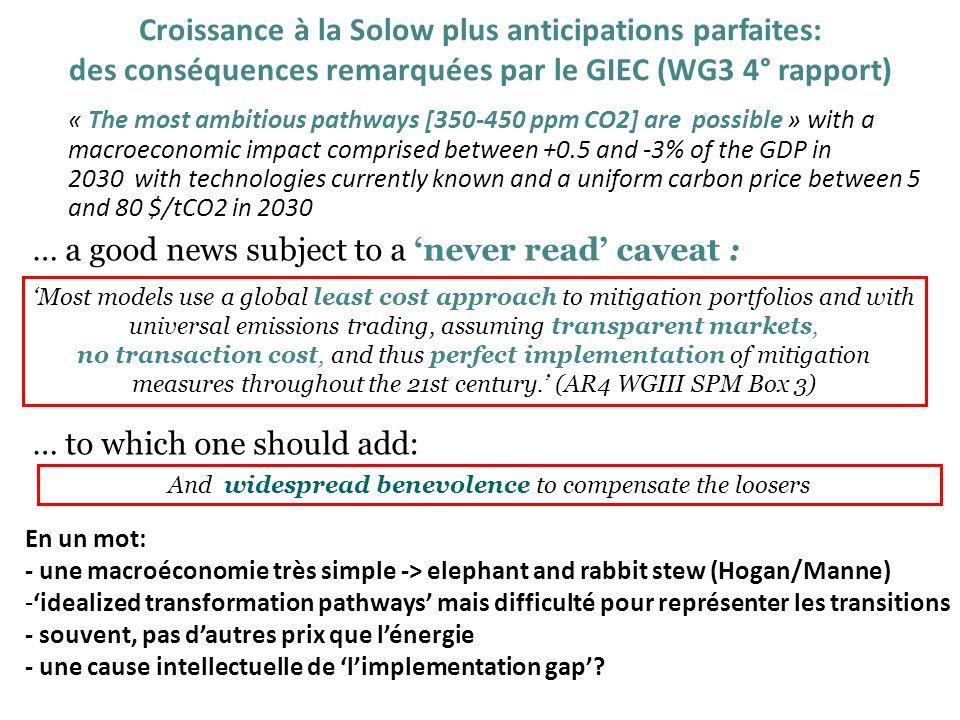 Croissance à la Solow plus anticipations parfaites: des conséquences remarquées par le GIEC (WG3 4° rapport) « The most ambitious pathways [350-450 pp