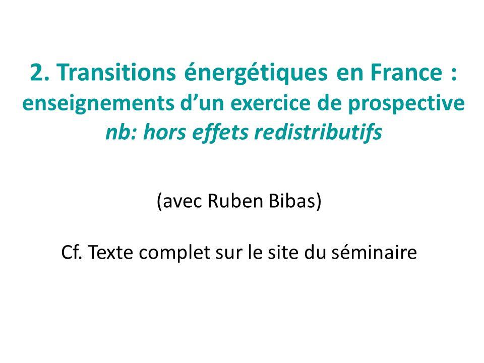 2. Transitions énergétiques en France : enseignements dun exercice de prospective nb: hors effets redistributifs (avec Ruben Bibas) Cf. Texte complet