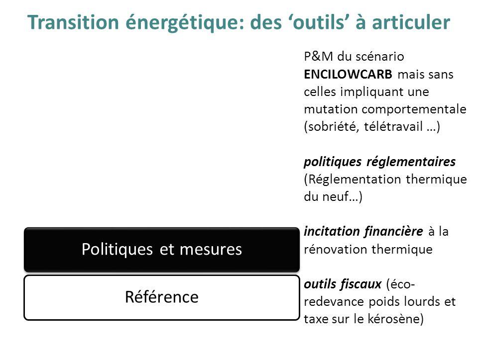 Transition énergétique: des outils à articuler RéférencePolitiques et mesures P&M du scénario ENCILOWCARB mais sans celles impliquant une mutation com