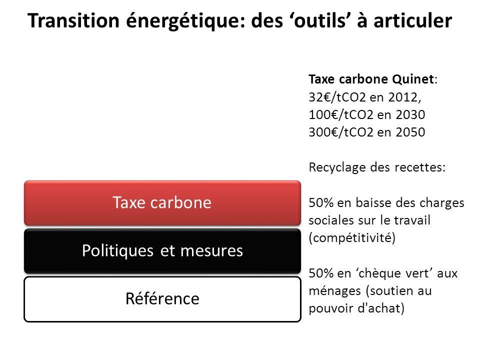 Transition énergétique: des outils à articuler RéférencePolitiques et mesuresTaxe carbone Taxe carbone Quinet: 32/tCO2 en 2012, 100/tCO2 en 2030 300/t