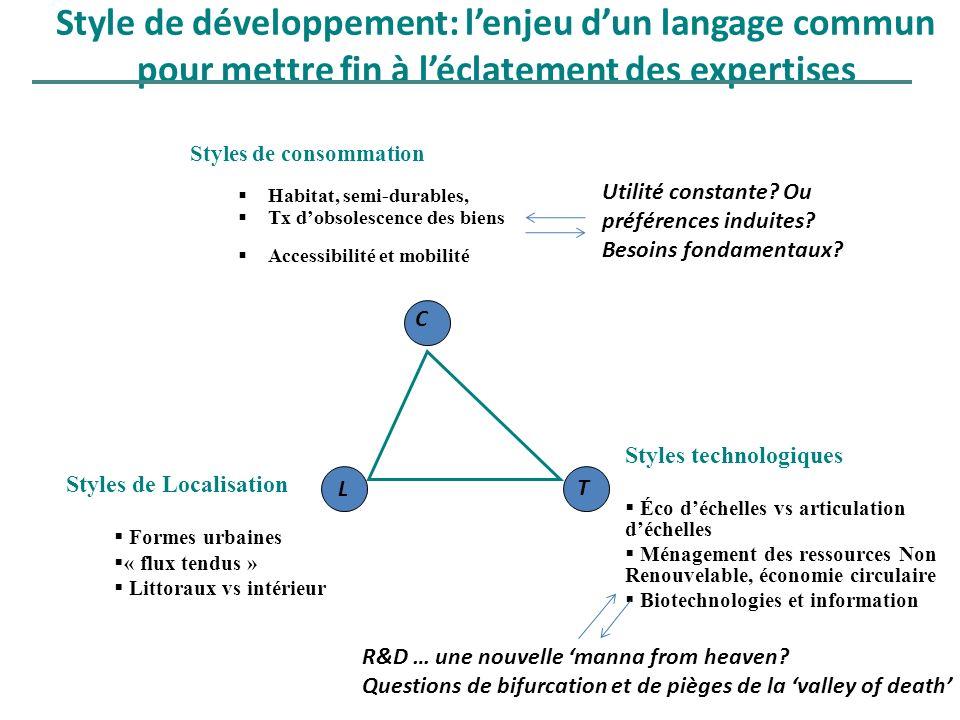 Style de développement: lenjeu dun langage commun pour mettre fin à léclatement des expertises Styles de consommation Habitat, semi-durables, Tx dobso