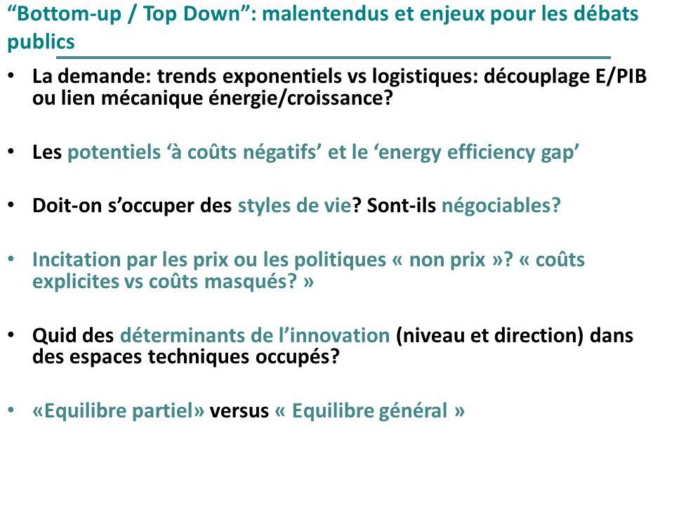 Bottom-up / Top Down: malentendus et enjeux pour les débats publics La demande: trends exponentiels vs logistiques: découplage E/PIB ou lien mécanique