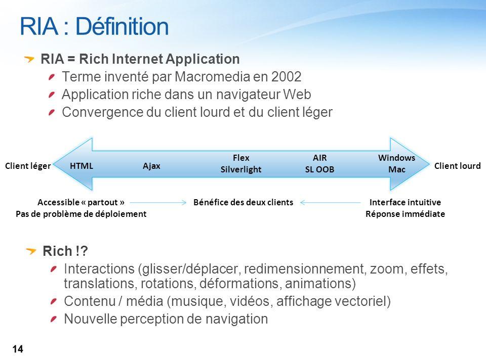 RIA = Rich Internet Application Terme inventé par Macromedia en 2002 Application riche dans un navigateur Web Convergence du client lourd et du client
