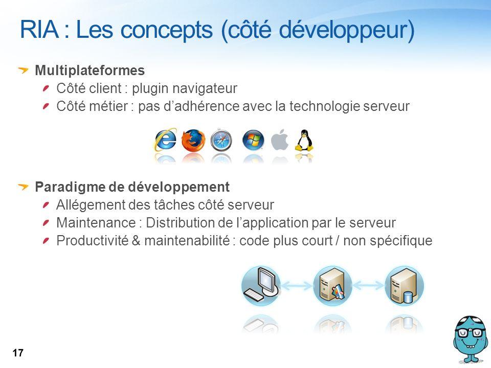Multiplateformes Côté client : plugin navigateur Côté métier : pas dadhérence avec la technologie serveur RIA : Les concepts (côté développeur) Paradi