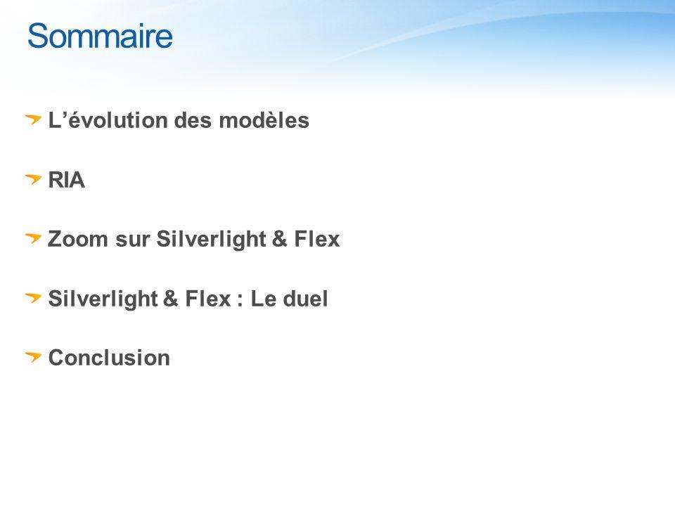 Conclusion Choix selon le contexte Adoptez le RIA Meilleure expérience utilisateur Meilleure expérience développeur Silverlight & Flex Technologie mature Prêt pour lindustrialisation Gamme doutils complète