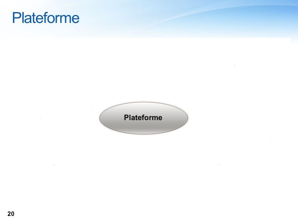 Plateforme