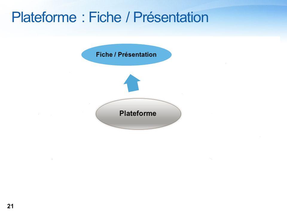 Plateforme : Fiche / Présentation