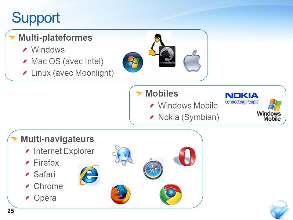 Multi-navigateurs Internet Explorer Firefox Safari Chrome Opéra Support Multi-plateformes Windows Mac OS (avec Intel) Linux (avec Moonlight) Mobiles W