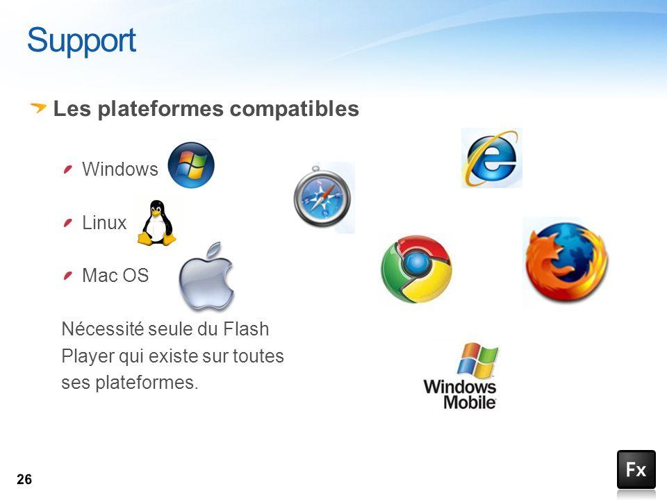 Les plateformes compatibles Windows Linux Mac OS Nécessité seule du Flash Player qui existe sur toutes ses plateformes. Support