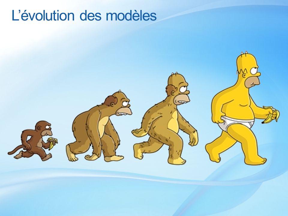 Lévolution des modèles