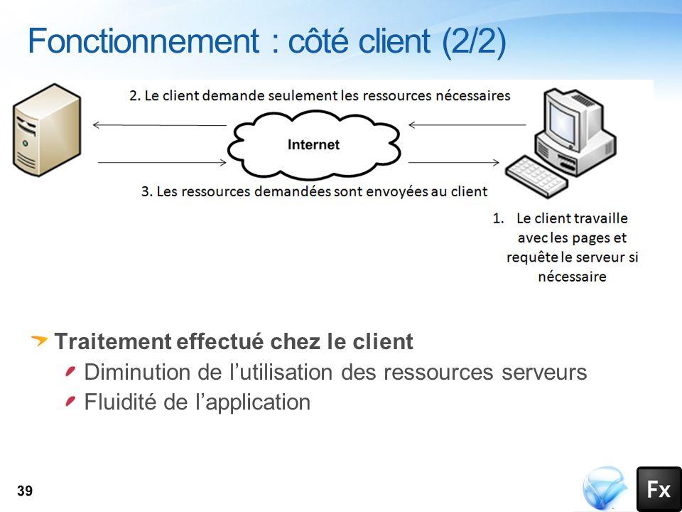 Fonctionnement : côté client (2/2) Traitement effectué chez le client Diminution de lutilisation des ressources serveurs Fluidité de lapplication