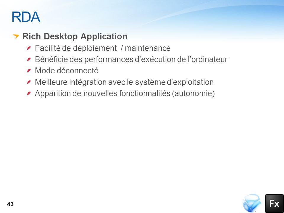 Rich Desktop Application Facilité de déploiement / maintenance Bénéficie des performances dexécution de lordinateur Mode déconnecté Meilleure intégrat