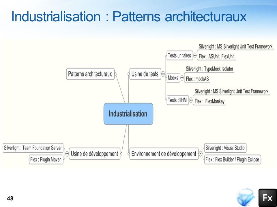 Industrialisation : Patterns architecturaux