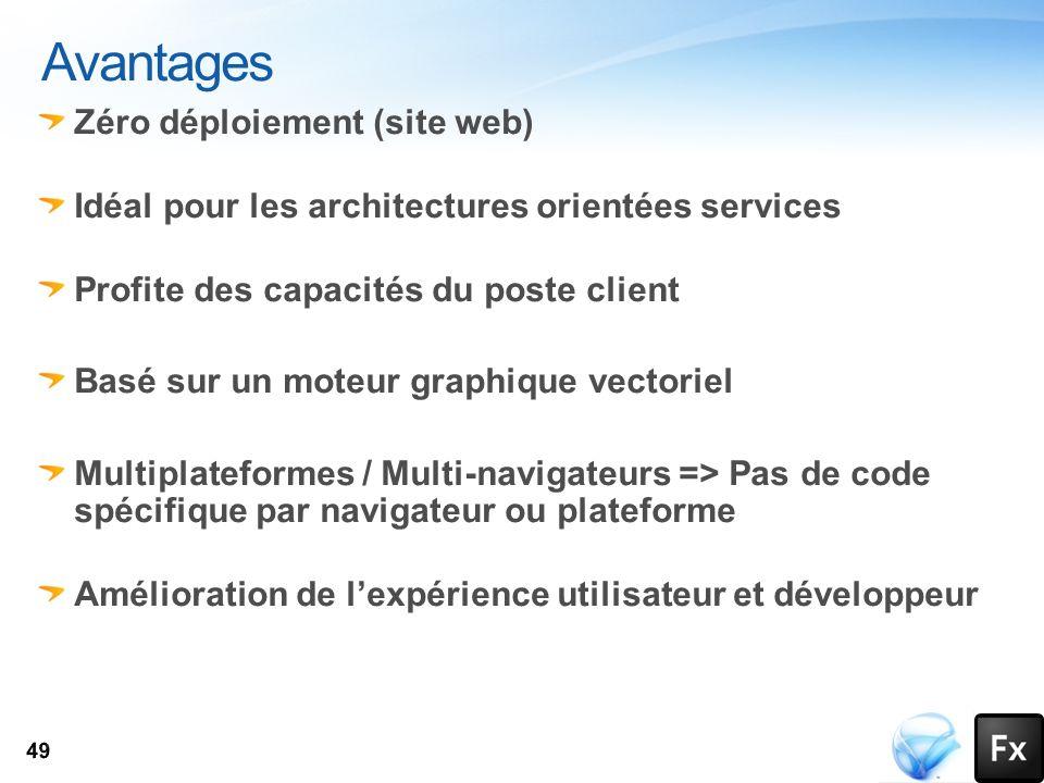 Zéro déploiement (site web) Idéal pour les architectures orientées services Profite des capacités du poste client Basé sur un moteur graphique vectori