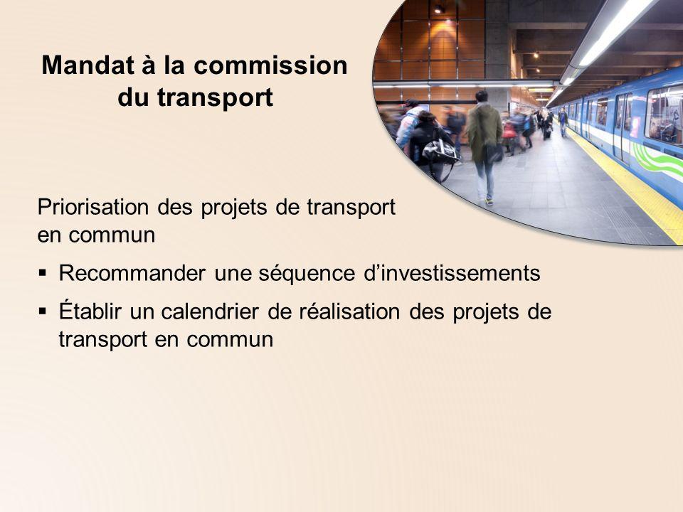 Mandat à la commission du transport Priorisation des projets de transport en commun Recommander une séquence dinvestissements Établir un calendrier de