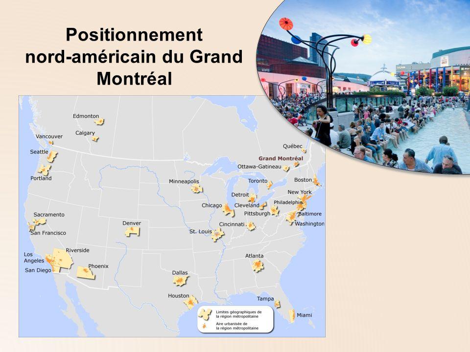 Positionnement nord-américain du Grand Montréal