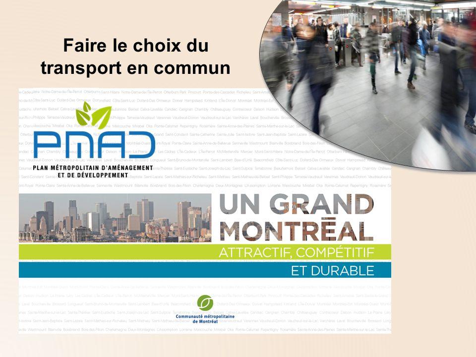 Part modale du transport en commun 35 % 2031 30 % 2021 25 % 2011 Des réseaux de transport performants et structurants