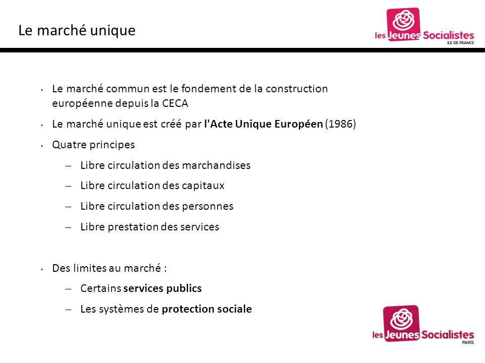 Le marché unique Le marché commun est le fondement de la construction européenne depuis la CECA Le marché unique est créé par l Acte Unique Européen (1986) Quatre principes – Libre circulation des marchandises – Libre circulation des capitaux – Libre circulation des personnes – Libre prestation des services Des limites au marché : – Certains services publics – Les systèmes de protection sociale