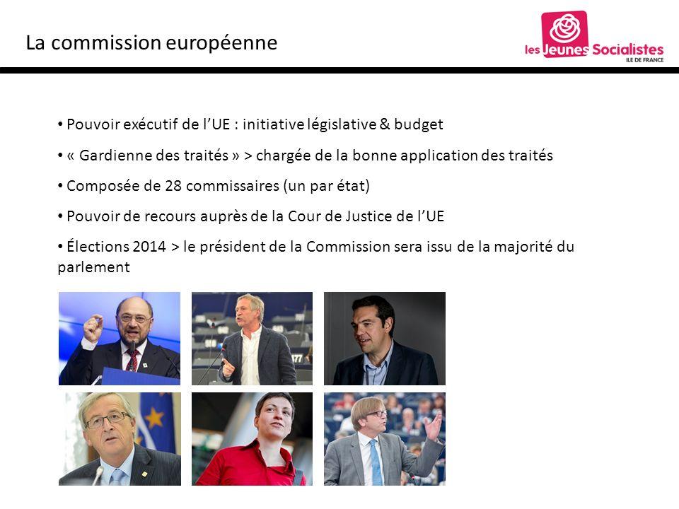 Le conseil de lUnion Européenne Composé des ministres « chambre haute » représentant les 28 différents états de lUE Majorité des décisions prises à la majorité qualifiée Dirigé par un(e) président(e) du Conseil de lUE