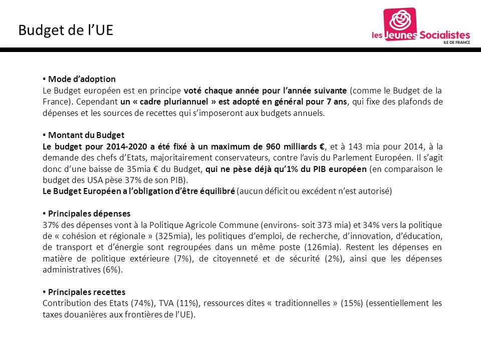 Budget de lUE Mode dadoption Le Budget européen est en principe voté chaque année pour lannée suivante (comme le Budget de la France).