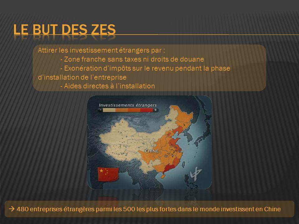 Attirer les investissement étrangers par : - Zone franche sans taxes ni droits de douane - Exonération dimpôts sur le revenu pendant la phase dinstall