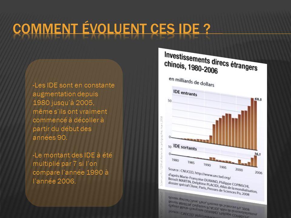 -Les IDE sont en constante augmentation depuis 1980 jusquà 2005, même sils ont vraiment commencé à décoller à partir du début des années 90. -Le monta