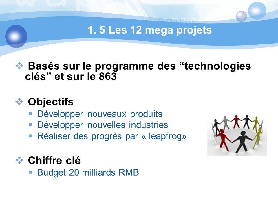1. 5 Les 12 mega projets Basés sur le programme des technologies clés et sur le 863 Objectifs Développer nouveaux produits Développer nouvelles indust