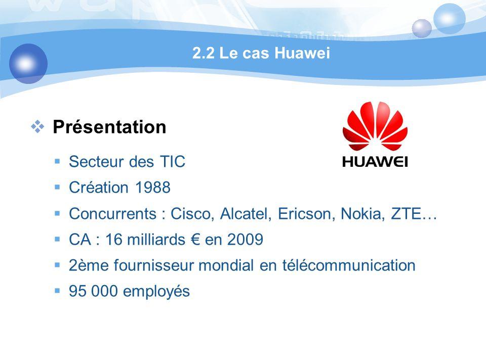 Présentation Secteur des TIC Création 1988 Concurrents : Cisco, Alcatel, Ericson, Nokia, ZTE… CA : 16 milliards en 2009 2ème fournisseur mondial en télécommunication 95 000 employés 2.2 Le cas Huawei