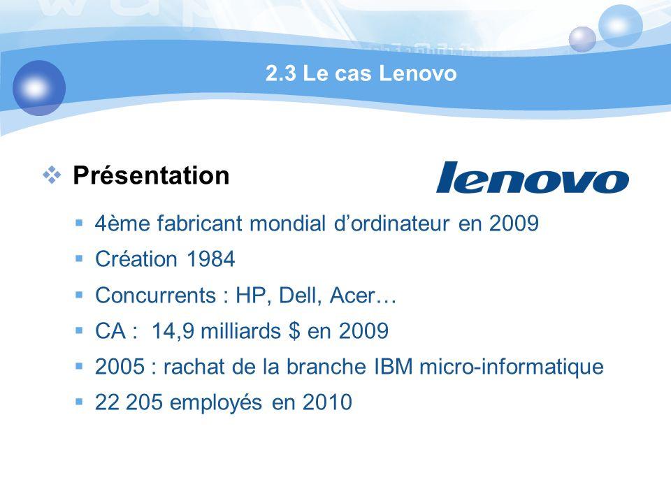 Présentation 4ème fabricant mondial dordinateur en 2009 Création 1984 Concurrents : HP, Dell, Acer… CA : 14,9 milliards $ en 2009 2005 : rachat de la branche IBM micro-informatique 22 205 employés en 2010 2.3 Le cas Lenovo