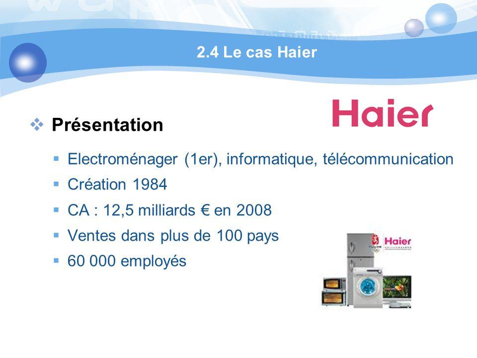Présentation Electroménager (1er), informatique, télécommunication Création 1984 CA : 12,5 milliards en 2008 Ventes dans plus de 100 pays 60 000 employés 2.4 Le cas Haier