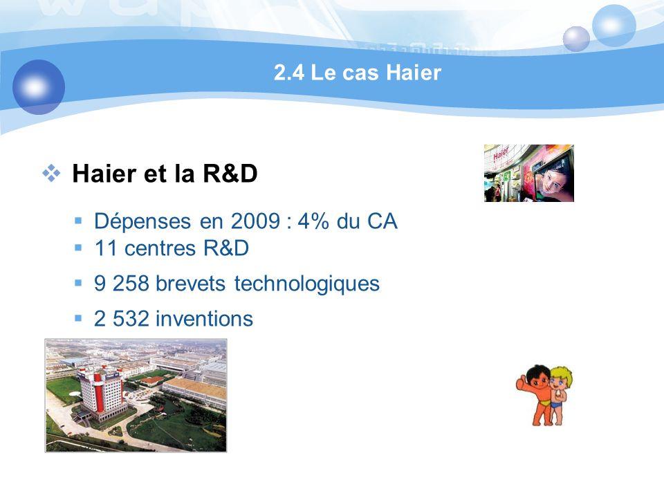 Haier et la R&D Dépenses en 2009 : 4% du CA 11 centres R&D 9 258 brevets technologiques 2 532 inventions 2.4 Le cas Haier