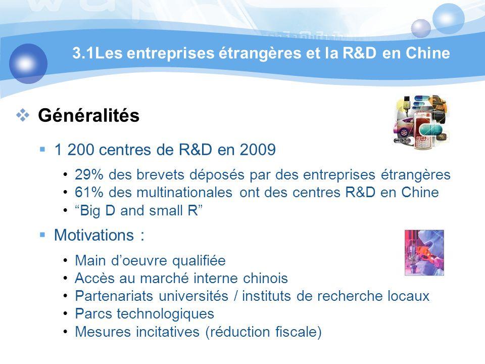 Généralités 1 200 centres de R&D en 2009 29% des brevets déposés par des entreprises étrangères 61% des multinationales ont des centres R&D en Chine Big D and small R Motivations : Main doeuvre qualifiée Accès au marché interne chinois Partenariats universités / instituts de recherche locaux Parcs technologiques Mesures incitatives (réduction fiscale) 3.1Les entreprises étrangères et la R&D en Chine