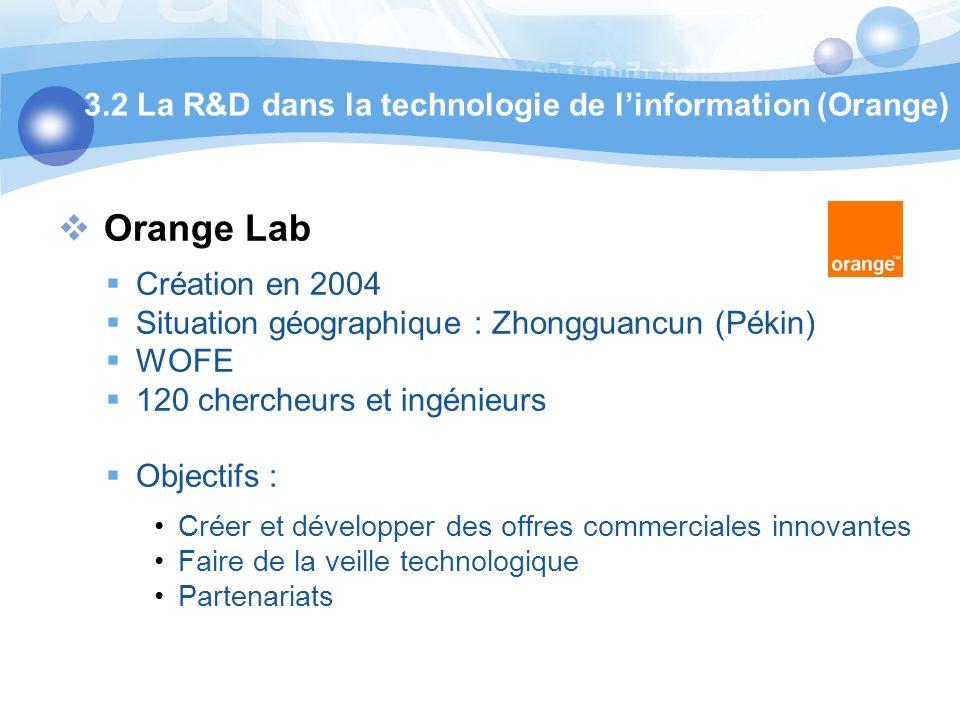 Orange Lab Création en 2004 Situation géographique : Zhongguancun (Pékin) WOFE 120 chercheurs et ingénieurs Objectifs : Créer et développer des offres