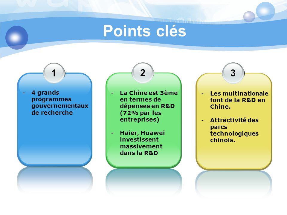 Points clés 1 -4 grands programmes gouvernementaux de recherche 2 -La Chine est 3ème en termes de dépenses en R&D (72% par les entreprises) -Haier, Hu