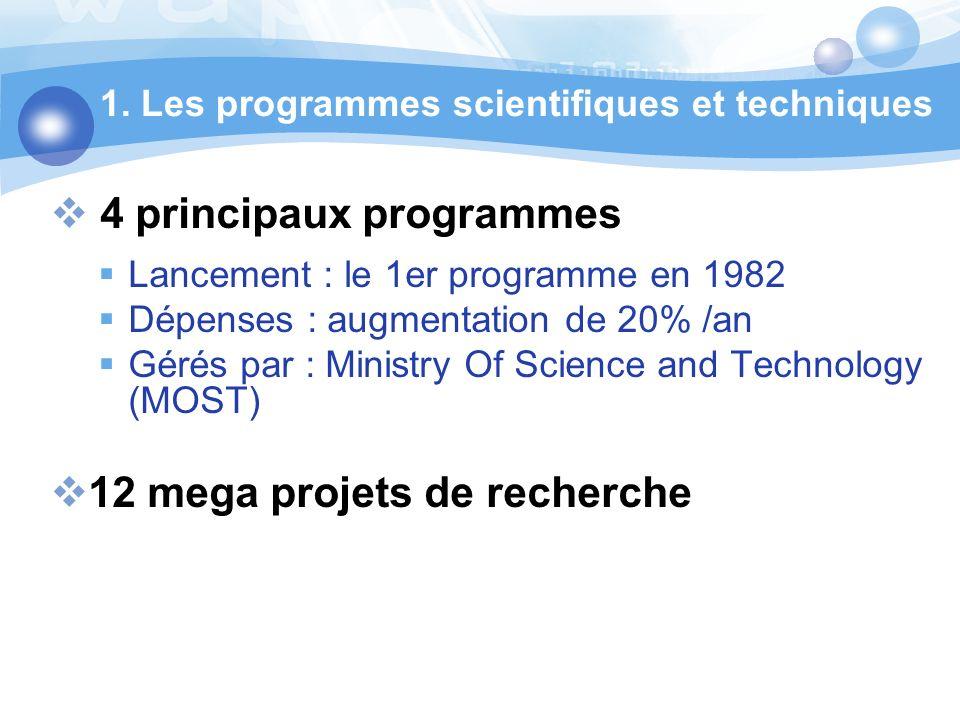 4 principaux programmes Lancement : le 1er programme en 1982 Dépenses : augmentation de 20% /an Gérés par : Ministry Of Science and Technology (MOST) 12 mega projets de recherche