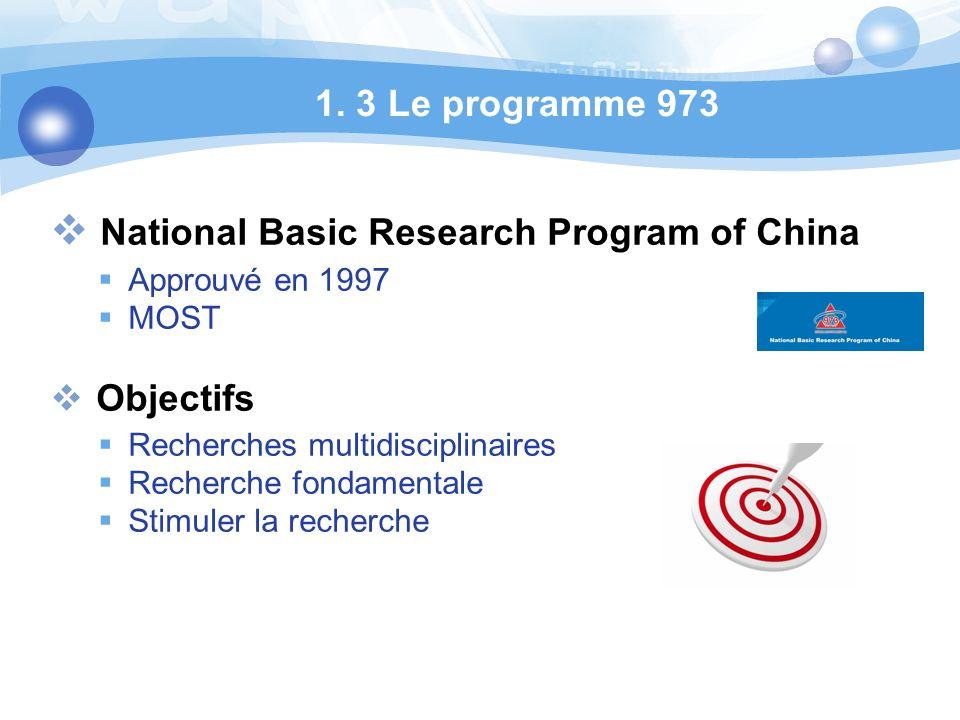 1. 3 Le programme 973 National Basic Research Program of China Approuvé en 1997 MOST Objectifs Recherches multidisciplinaires Recherche fondamentale S