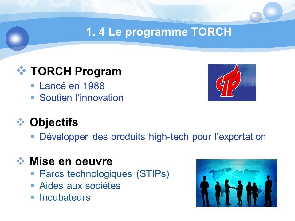 1. 4 Le programme TORCH TORCH Program Lancé en 1988 Soutien linnovation Objectifs Développer des produits high-tech pour lexportation Mise en oeuvre P