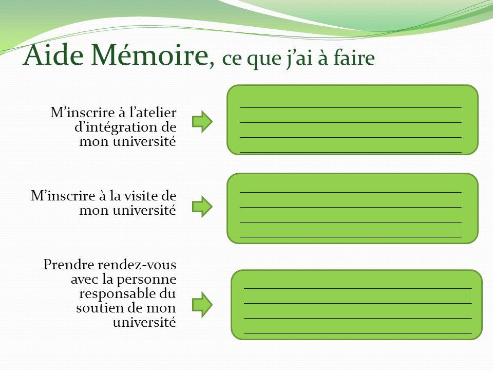 Aide Mémoire, ce que jai à faire Minscrire à latelier dintégration de mon université Minscrire à la visite de mon université Prendre rendez-vous avec