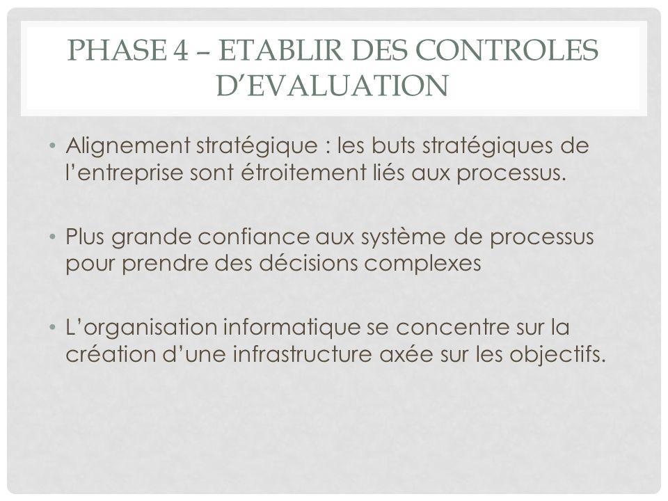 PHASE 4 – ETABLIR DES CONTROLES DEVALUATION Alignement stratégique : les buts stratégiques de lentreprise sont étroitement liés aux processus. Plus gr