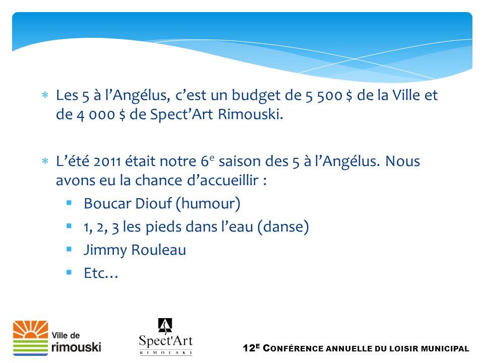 Les 5 à lAngélus, cest un budget de 5 500 $ de la Ville et de 4 000 $ de SpectArt Rimouski.