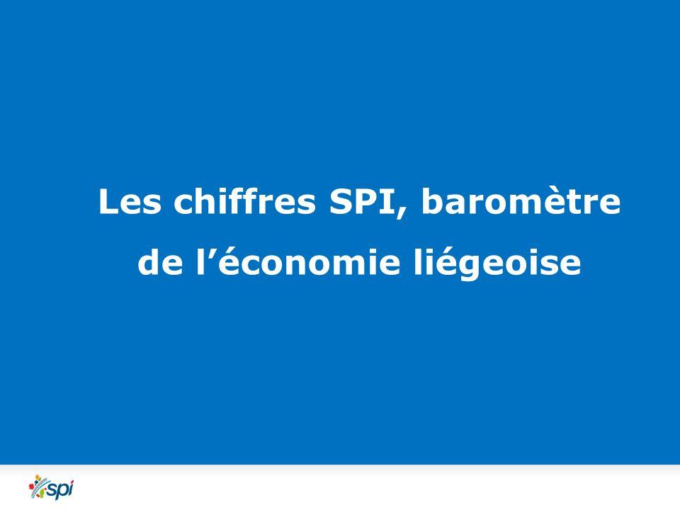 Les chiffres SPI, baromètre de léconomie liégeoise