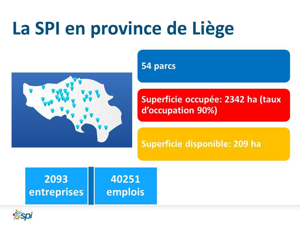 Les zones d activités économiques La SPI en province de Liège 54 parcs Superficie occupée: 2342 ha (taux doccupation 90%) Superficie disponible: 209 ha 2093 entreprises 40251 emplois
