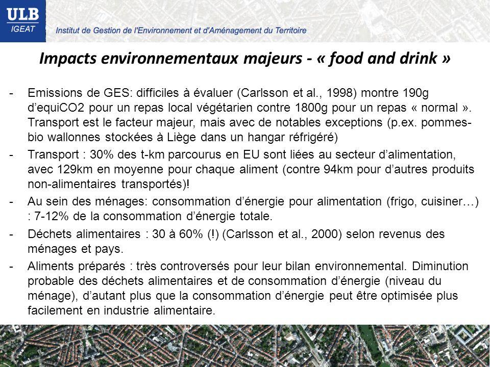 -Emissions de GES: difficiles à évaluer (Carlsson et al., 1998) montre 190g dequiCO2 pour un repas local végétarien contre 1800g pour un repas « norma