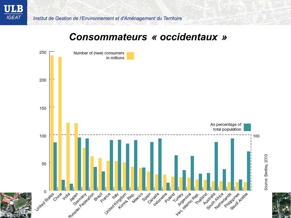 Consommateurs « occidentaux »
