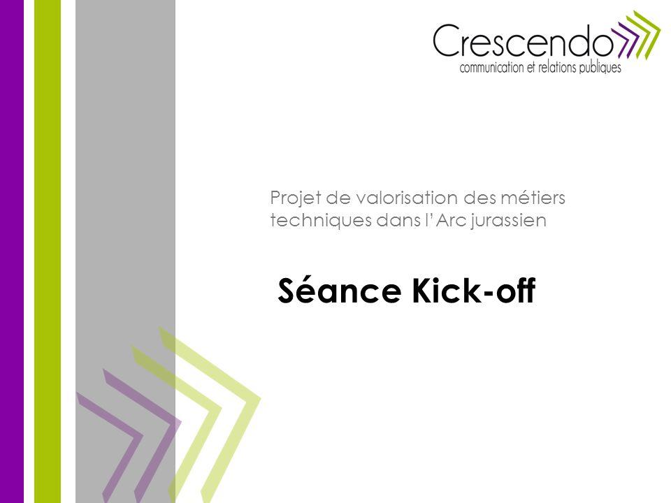 2 Accueil Introduction Tandem en charge de la conduite du projet: Partenariat Crescendo / Centagora Objectifs de la séance Kick-off Présentation des participants