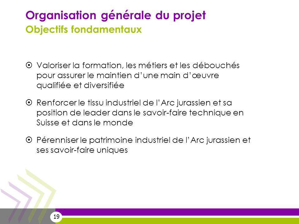 19 Valoriser la formation, les métiers et les débouchés pour assurer le maintien dune main dœuvre qualifiée et diversifiée Renforcer le tissu industri