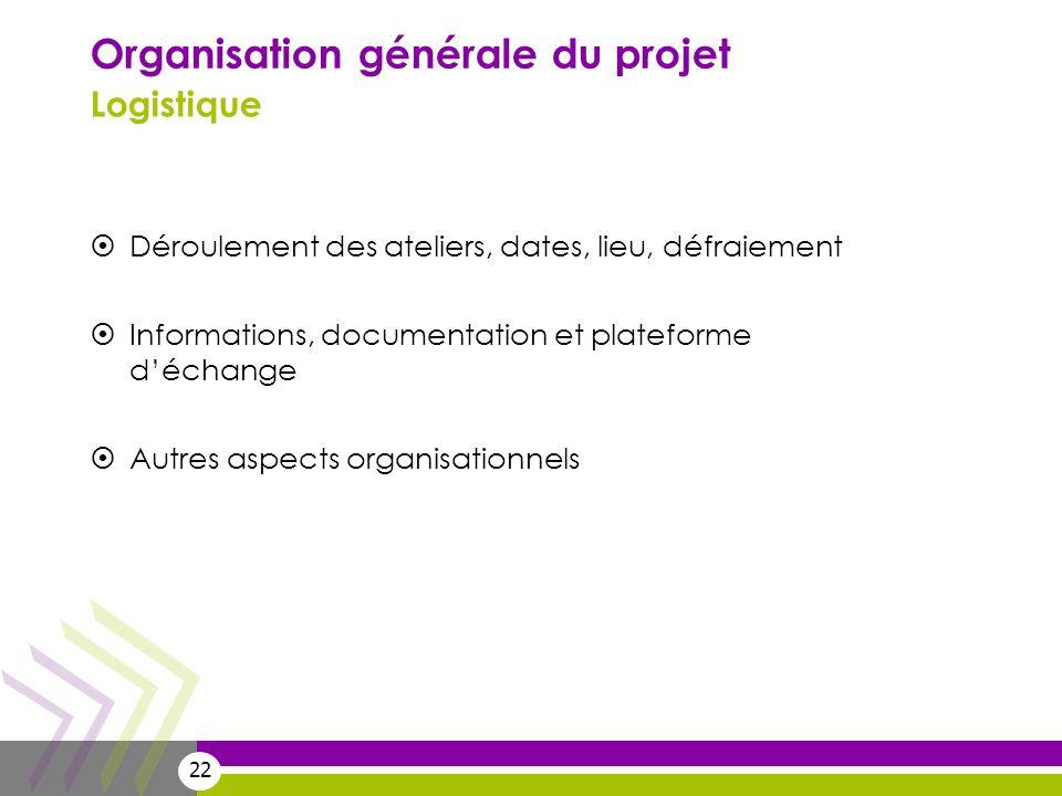 22 Déroulement des ateliers, dates, lieu, défraiement Informations, documentation et plateforme déchange Autres aspects organisationnels Organisation
