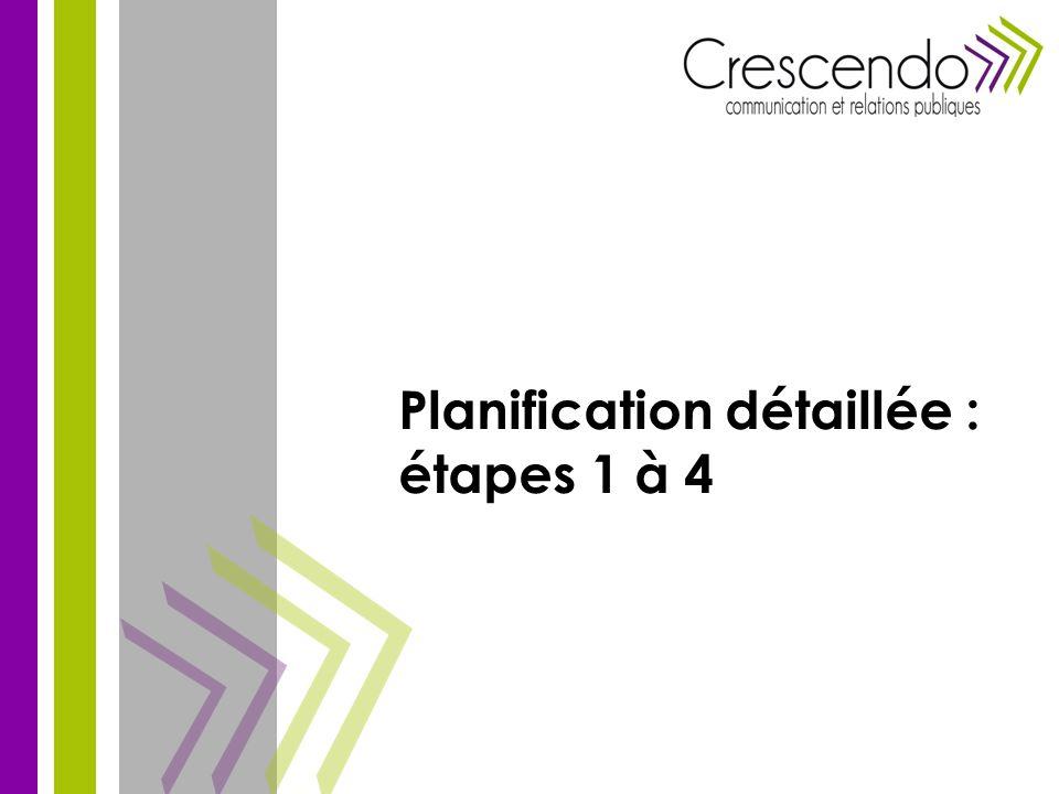 Planification détaillée : étapes 1 à 4