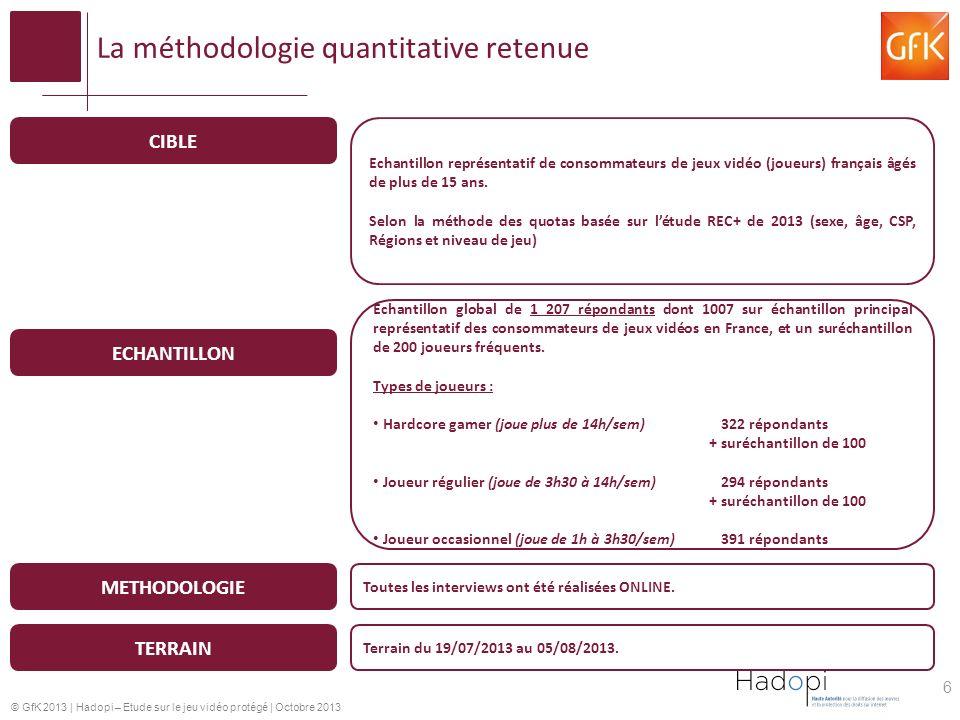 © GfK 2013 | Hadopi – Etude sur le jeu vidéo protégé | Octobre 2013 La méthodologie quantitative retenue CIBLE TERRAIN METHODOLOGIE ECHANTILLON Echant